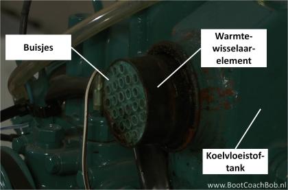 Warmtewisselaar van een scheepsmotor zijaanzicht
