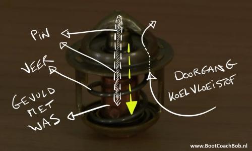 thermostaat-scheepsmotor-werking-schema
